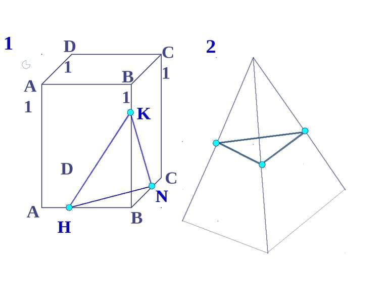 А В С D А1 D1 С1 B1 N H K 1 2 * Соединяем отрезками 2 точки, принадлежащие од...