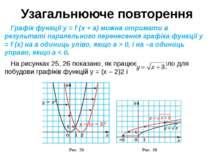 Узагальнююче повторення Графік функції y = f (x + a) можна отримати в результ...