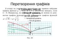 Перетворення графіків