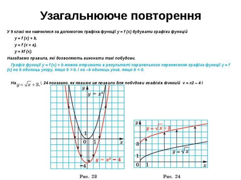Узагальнююче повторення У 9 класі ми навчилися за допомогою графіка функції y...