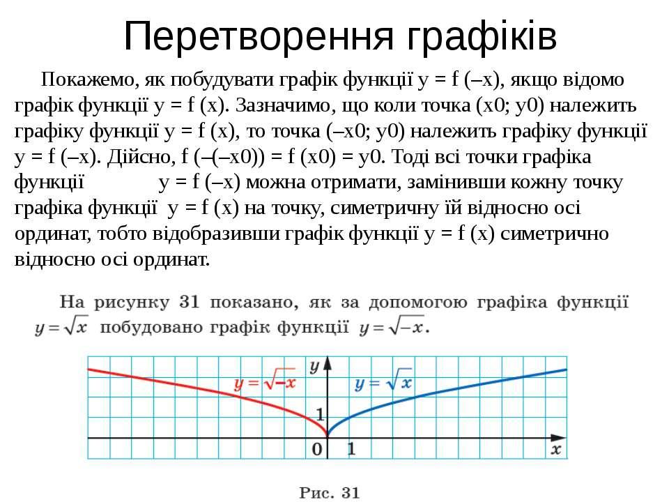 Покажемо, як побудувати графік функції y = f (–x), якщо відомо графік функції...
