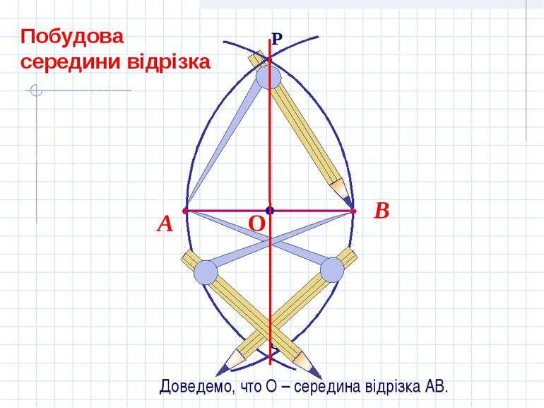 Доведемо, что О – середина відрізка АВ. Побудова середини відрізка