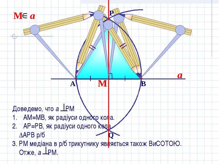 Доведемо, что а РМ АМ=МВ, як радіуси одного кола. АР=РВ, як радіуси одного ко...