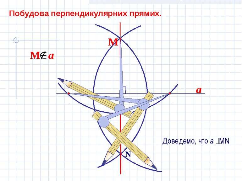 a N М Побудова перпендикулярних прямих.