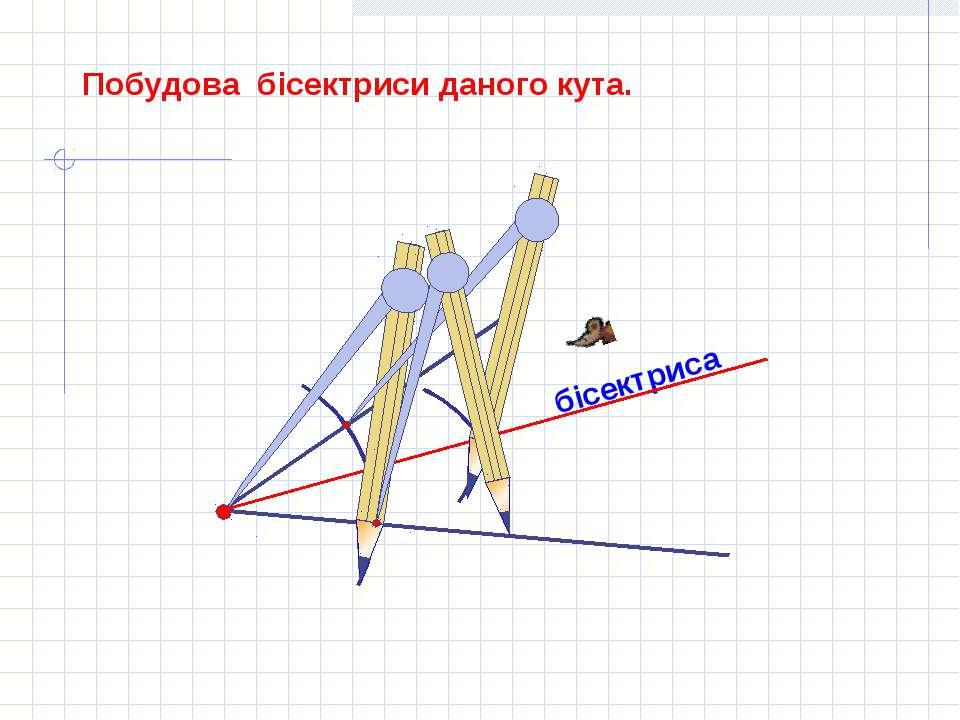 бісектриса Побудова бісектриси даного кута.