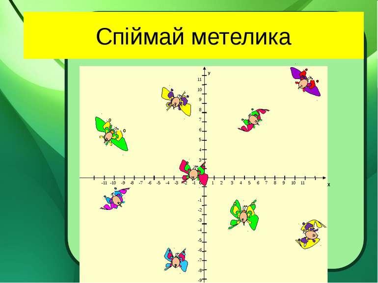Спіймай метелика X у 11 10 9 8 7 6 5 4 3 2 1 -1 -2 -3 -4 -5 -6 -7 -8 -9 -10 -...