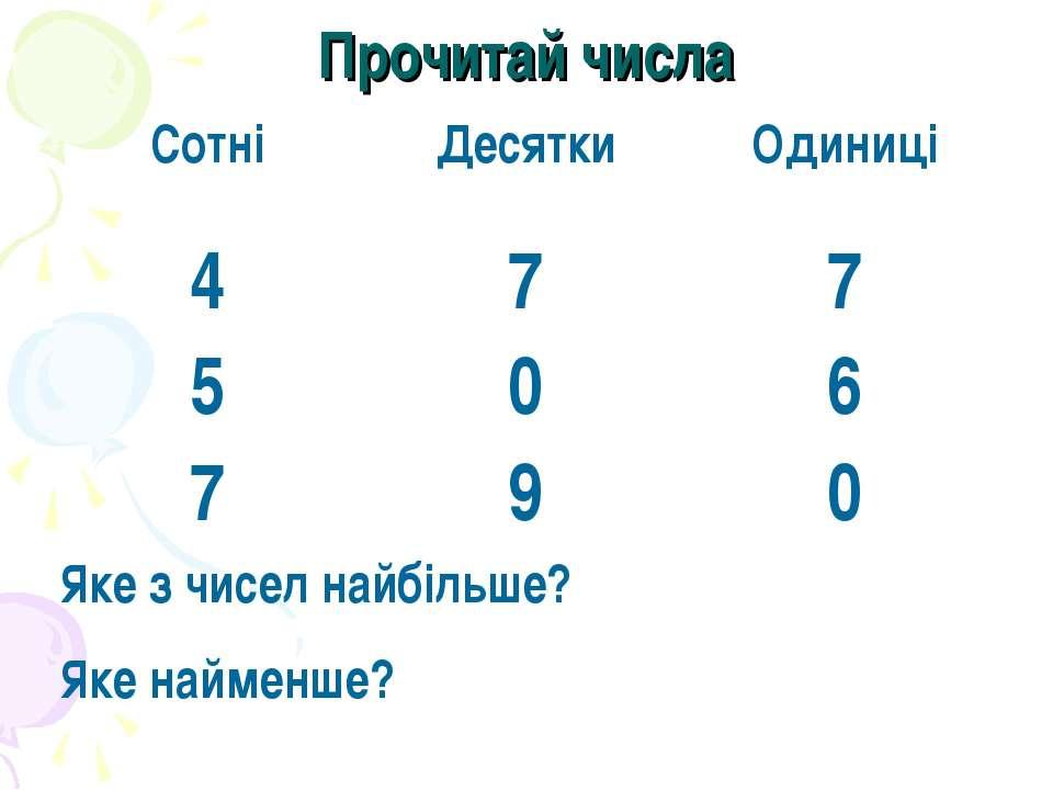 Прочитай числа Яке з чисел найбільше? Яке найменше?