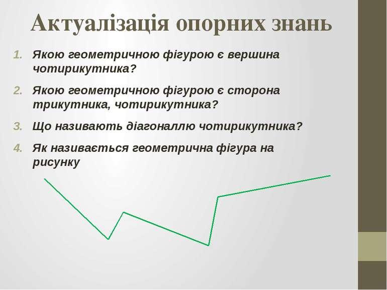 Актуалізація опорних знань Якою геометричною фігурою є вершина чотирикутника?...