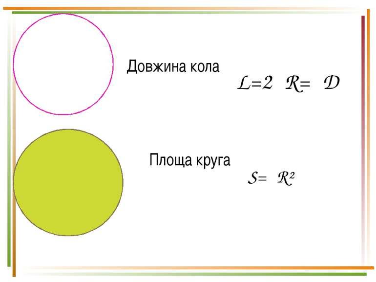 Довжина кола Площа круга L=2πR=πD S=πR²