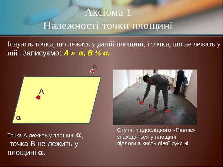 Існують точки, що лежать у даній площині, і точки, що не лежать у ній . Запис...