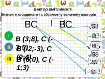 І ІІ ІІІ Визначте координати та абсолютну величину векторів В (3;8), С (-3;5)...