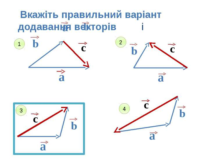 Вкажіть правильний варіант додавання векторів і a b 1 2 3 4 b a c a b c b a c...