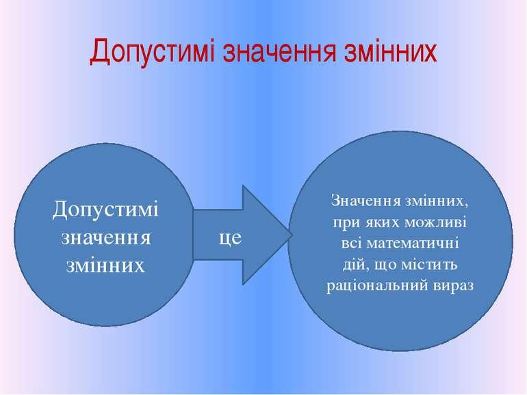 Допустимі значення змінних Допустимі значення змінних Значення змінних, при я...