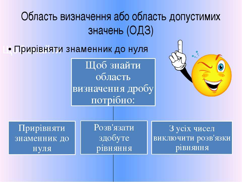 Область визначення або область допустимих значень (ОДЗ)