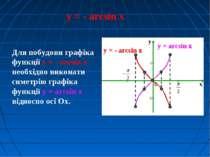 y = - arcsin x Для побудови графіка функції y = - arcsin x необхідно виконати...