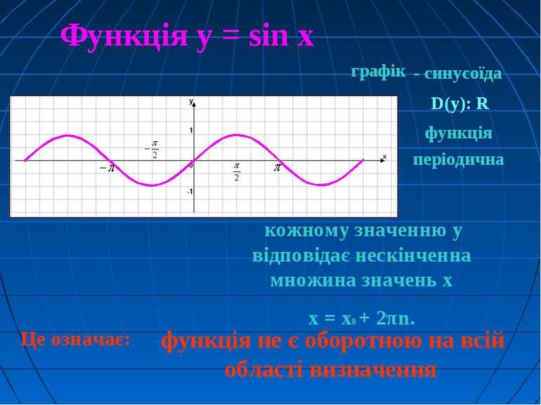 Це означає: Функція у = sin x кожному значенню у відповідає нескінченна множи...