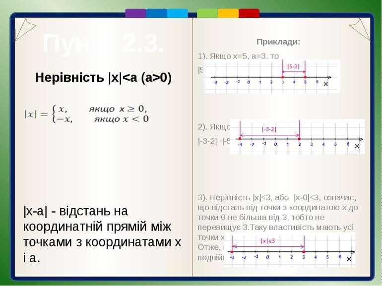 Пункт 2.3. Розв'язання |x-1|≤3 -3≤x-1≤3, -3≤x≤4. Геометрична ілюстрація Відст...