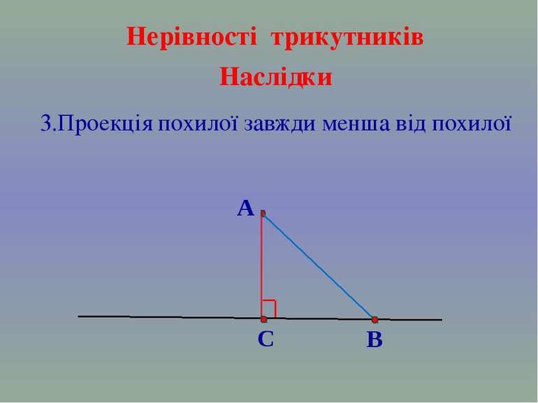 3.Проекція похилої завжди менша від похилої Нерівності трикутників Наслідки А...