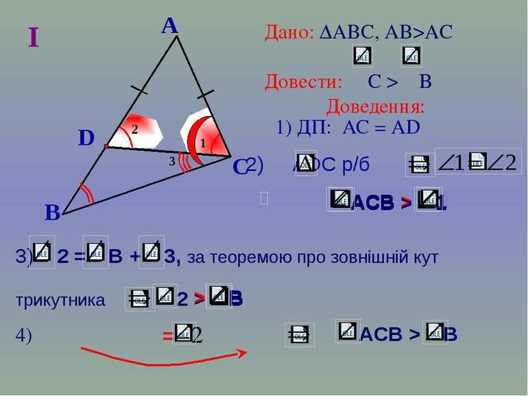 B A C Дано: ∆АВС, АВ>AC Довести: С > B Доведення: 1) ДП: АС = АD 4) = 2 I АCВ...