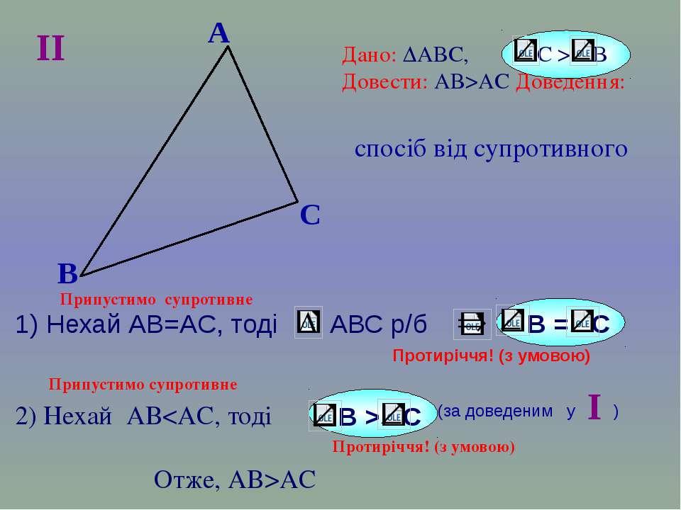 B A C Дано: ∆АВС, С > B Довести: АВ>AC Доведення: спосіб від супротивного II ...