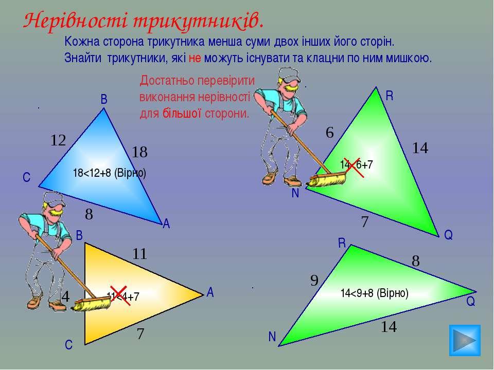 Нерівності трикутників. Кожна сторона трикутника менша суми двох інших його с...