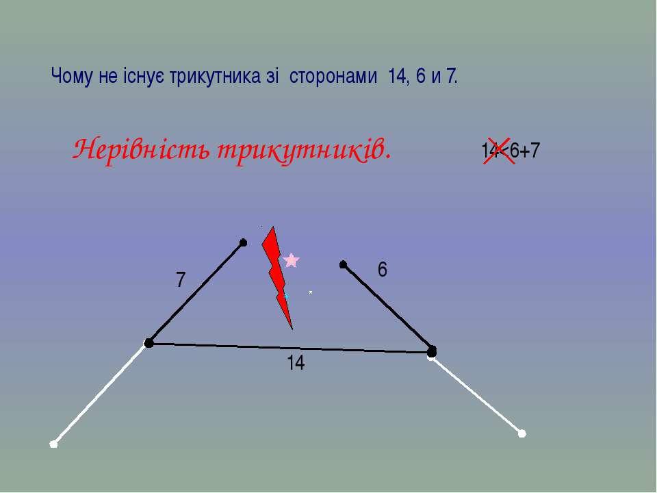 Чому не існує трикутника зі сторонами 14, 6 и 7. 14 6 7 14