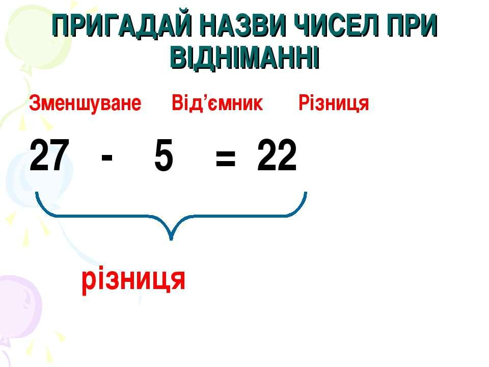 ПРИГАДАЙ НАЗВИ ЧИСЕЛ ПРИ ВІДНІМАННІ Зменшуване Від'ємник Різниця - 5 = 22 різ...