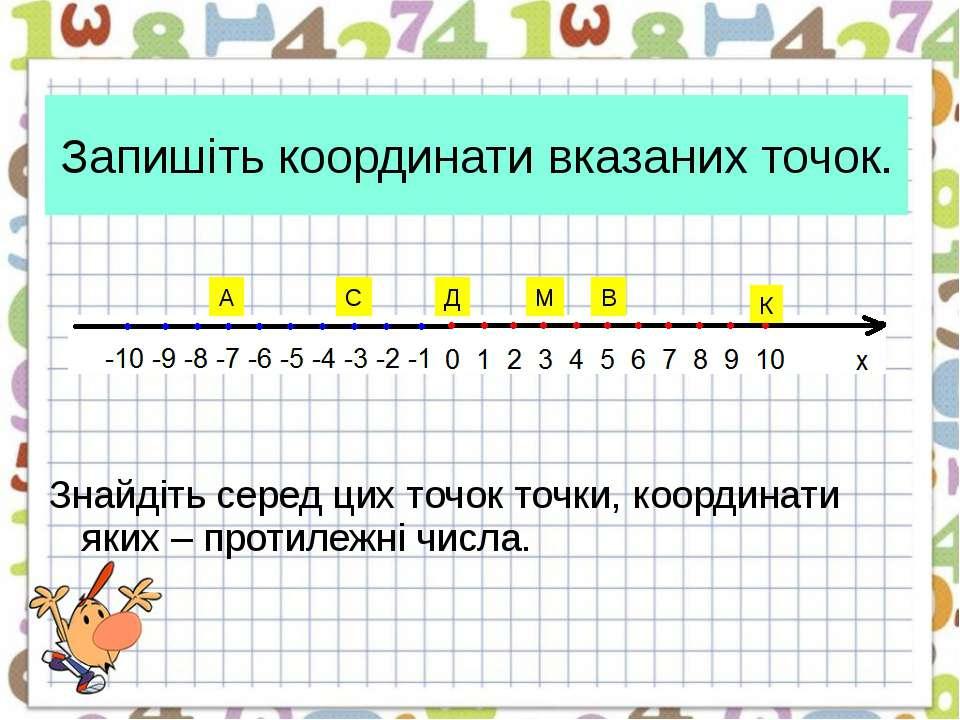 Запишіть координати вказаних точок. Знайдіть серед цих точок точки, координат...