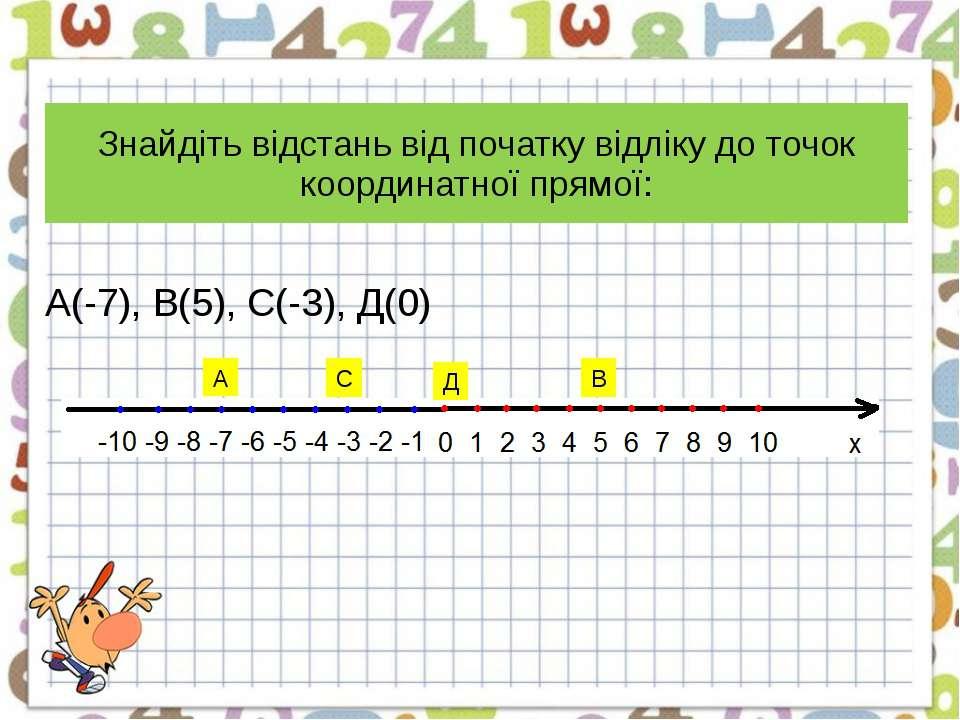 Знайдіть відстань від початку відліку до точок координатної прямої: А(-7), В(...