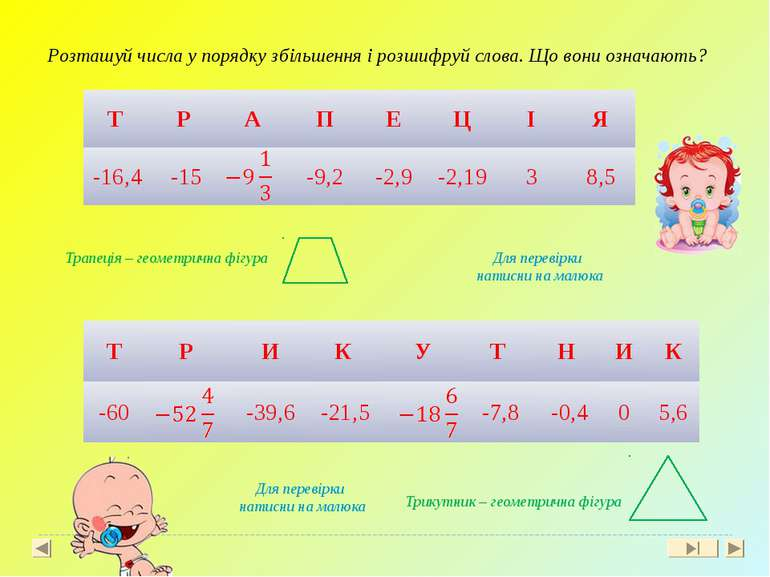 Розташуй числа у порядку збільшення і розшифруй слова. Що вони означають? Для...