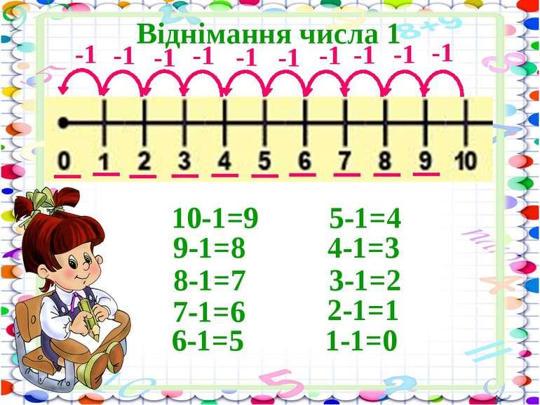 -1 Віднімання числа 1 10-1=9 -1 9-1=8 -1 8-1=7 -1 7-1=6 -1 6-1=5 -1 5-1=4 -1 ...