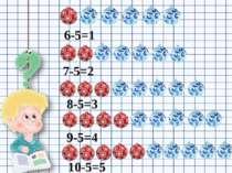 6-5=1 7-5=2 8-5=3 9-5=4 10-5=5