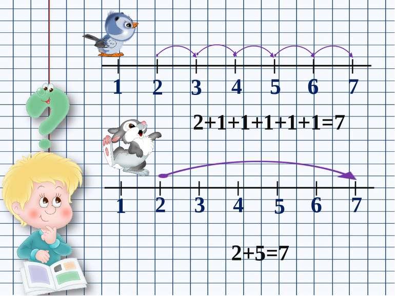 2 3 1 4 5 6 7 1 2 3 4 5 6 7 2+1+1+1+1+1=7 2+5=7