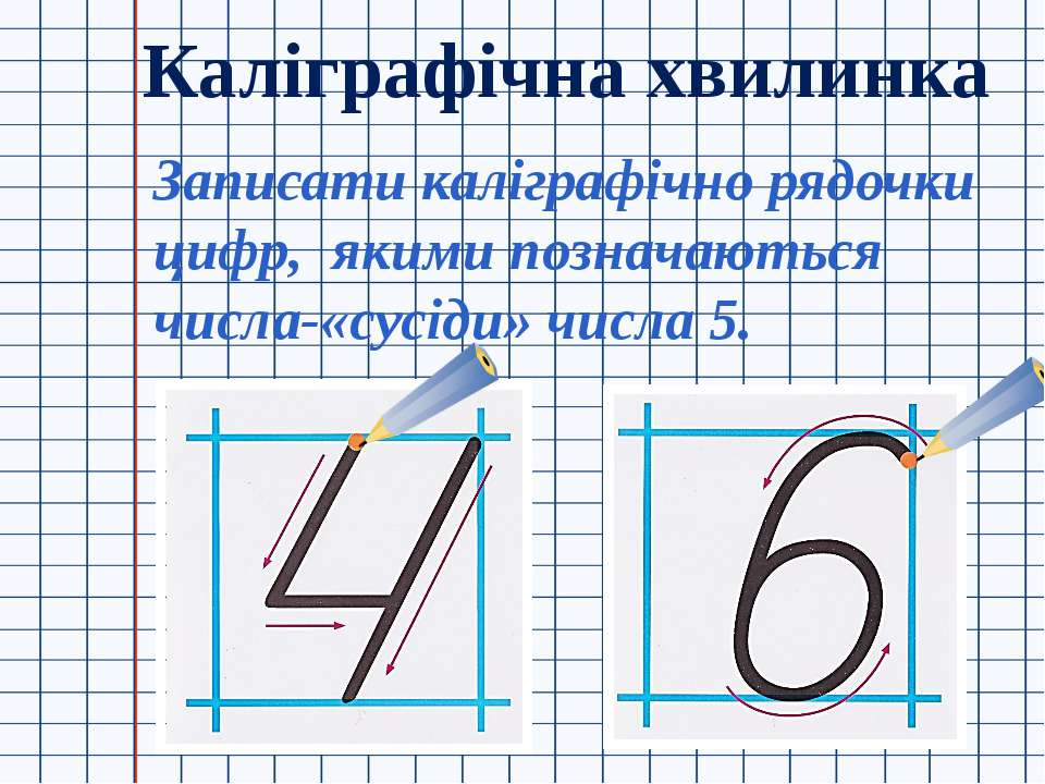 Каліграфічна хвилинка Записати каліграфічно рядочки цифр, якими позначаються ...