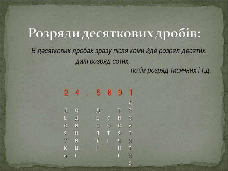 В десяткових дробах зразу після коми йде розряд десятих, далі розряд сотих, п...