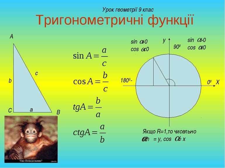 Тригонометричні функції Урок геометрії 9 клас X y 900 1800- 00 sin >0 cos >0 ...