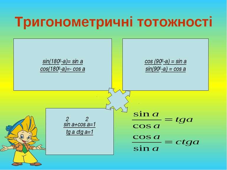 Тригонометричні тотожності