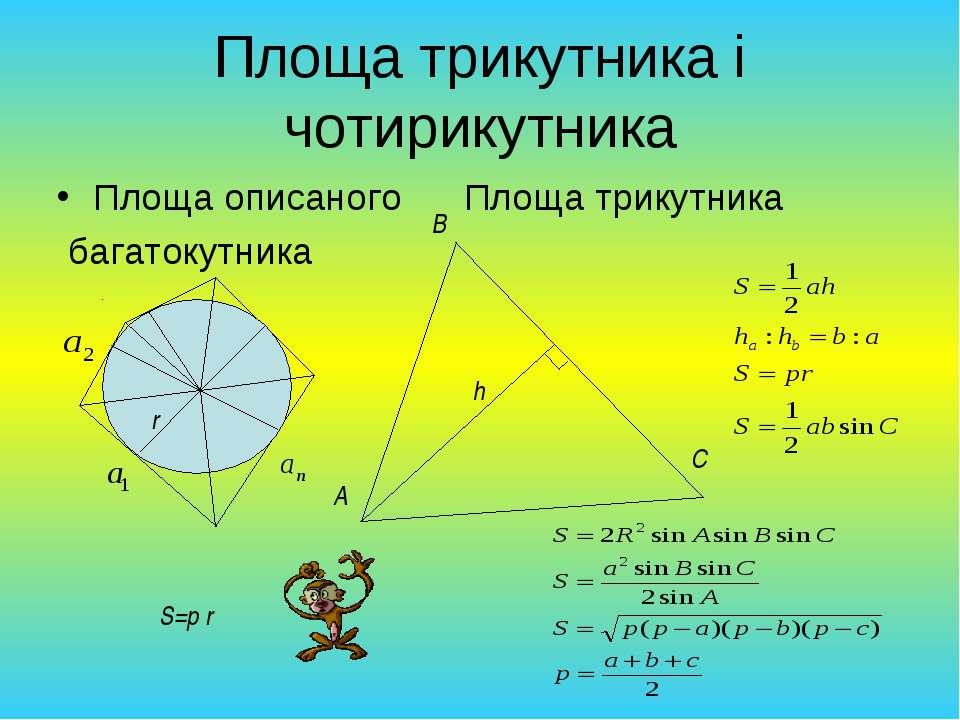 Площа трикутника і чотирикутника Площа описаного Площа трикутника багатокутни...