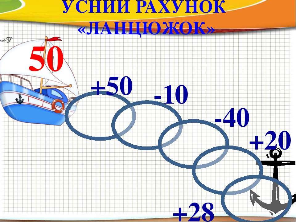 УСНИЙ РАХУНОК «ЛАНЦЮЖОК» 50 +50 -10 -40 +20 +28