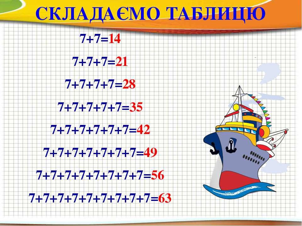 СКЛАДАЄМО ТАБЛИЦЮ 7+7=14 7+7+7=21 7+7+7+7=28 7+7+7+7+7=35 7+7+7+7+7+7=42 7+7+...