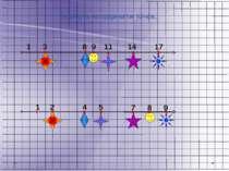 1 1 Знайдіть координати точок. 3 8 9 11 14 17 2 4 5 7 8 9