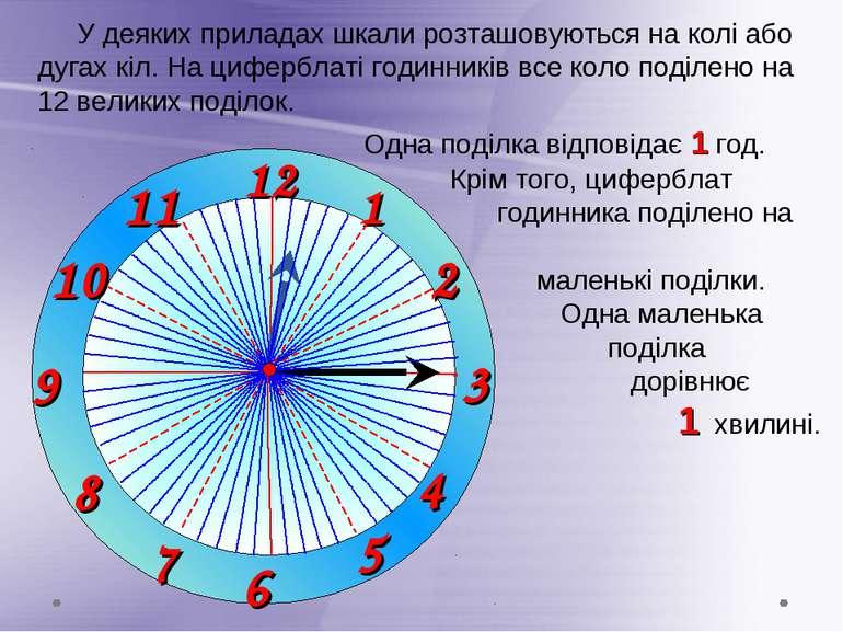 Одна поділка відповідає 1 год. Крім того, циферблат годинника поділено на 60 ...