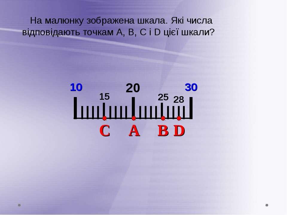 IIIIIIIIIIIIIIIIIIIII 20 10 На малюнку зображена шкала. Які числа відповідают...