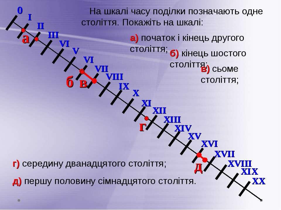 0 На шкалі часу поділки позначають одне століття. Покажіть на шкалі: а) почат...