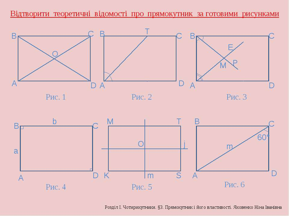 Відтворити теоретичні відомості про прямокутник за готовими рисунками Рис. 1 ...