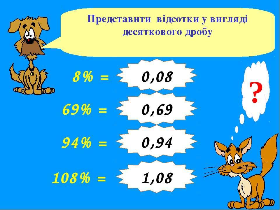 Представити відсотки у вигляді десяткового дробу ? 8% = 69% = 94% = 108% = 0,...