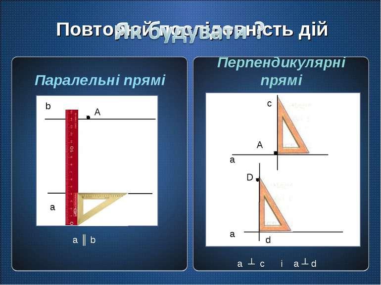 Повторюй послідовність дій Паралельні прямі Перпендикулярні прямі AA A a b AA...