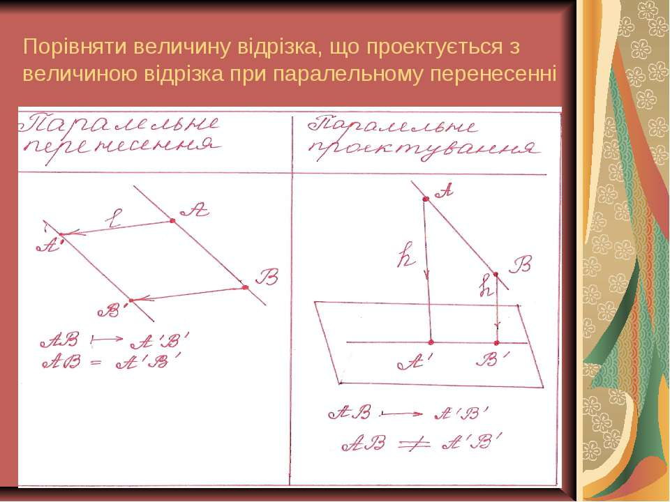 Порівняти величину відрізка, що проектується з величиною відрізка при паралел...