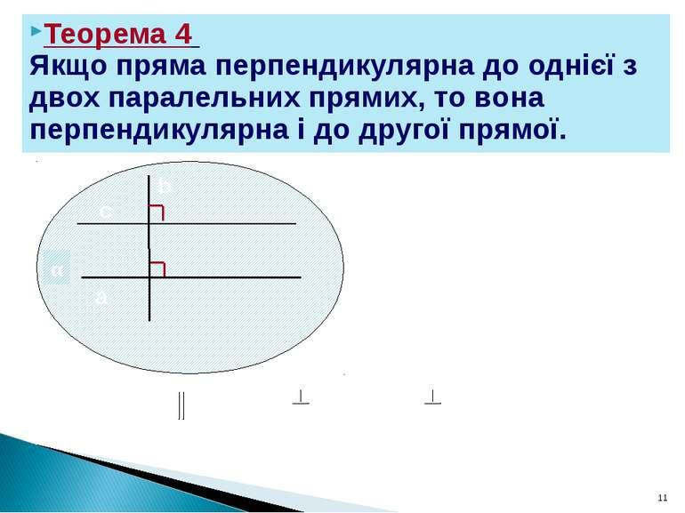 a Теорема 4 Якщо пряма перпендикулярна до однієї з двох паралельних прямих, т...