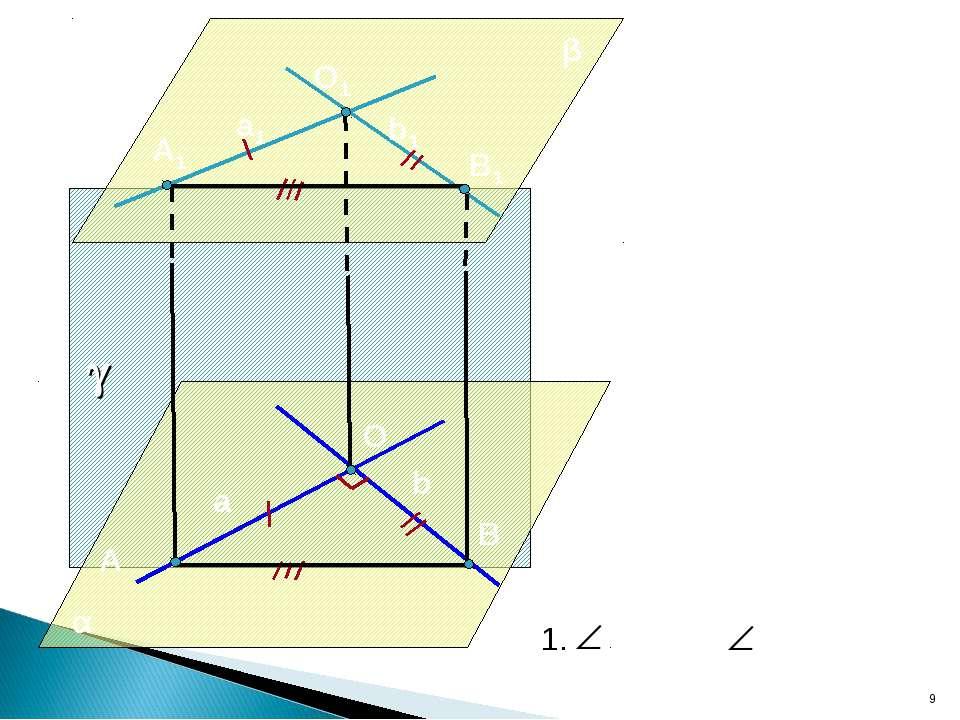 1. α ║ β (за ознакою паралельності площин). 2. Проведемо АА1 II ОО1. 3. Прове...